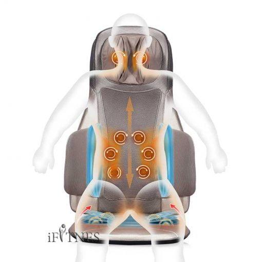 روکش صندلی ماساژور آی رست SL D258S. 1 روکش صندلی ماساژور آی رست SL D258S