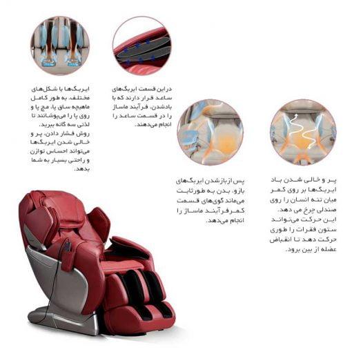 صندلی ماساژور آی رست SL A386 9 صندلی ماساژور آی رست-irest sl-A386